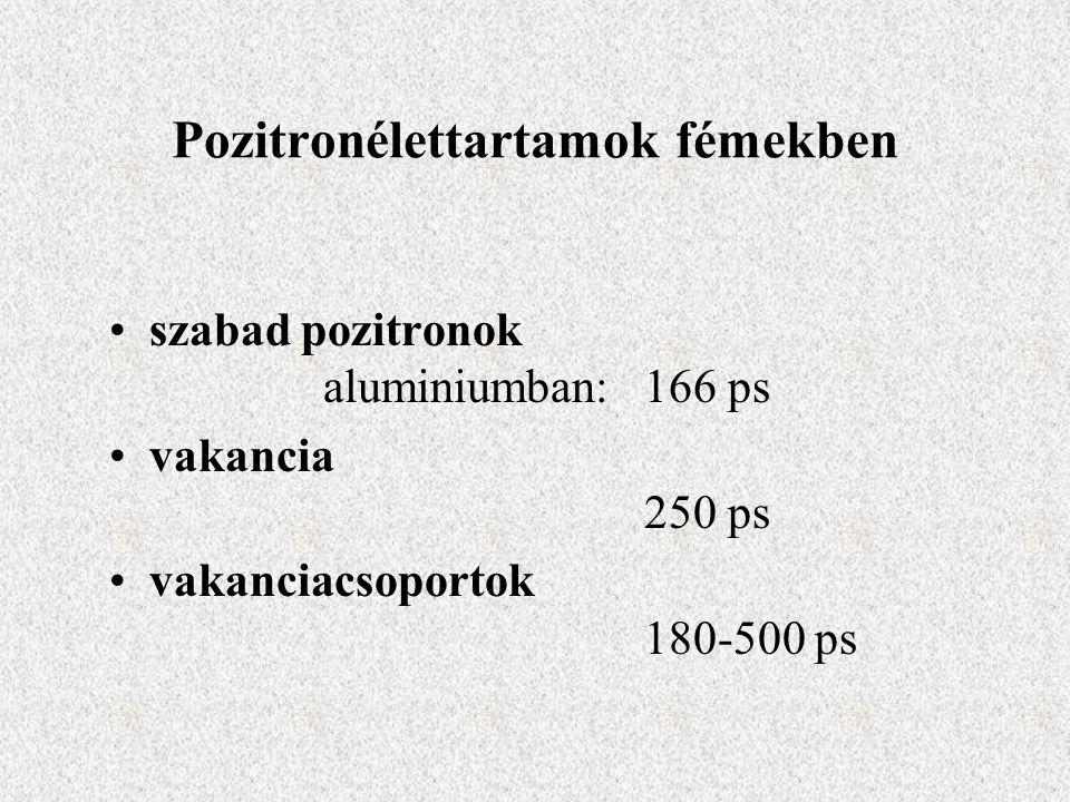 Pozitronélettartamok fémekben szabad pozitronok aluminiumban:166 ps vakancia 250 ps vakanciacsoportok 180-500 ps