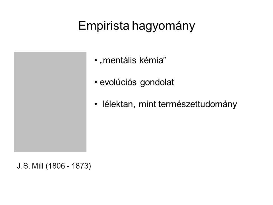"""Empirista hagyomány J.S. Mill (1806 - 1873) """"mentális kémia"""" evolúciós gondolat lélektan, mint természettudomány"""