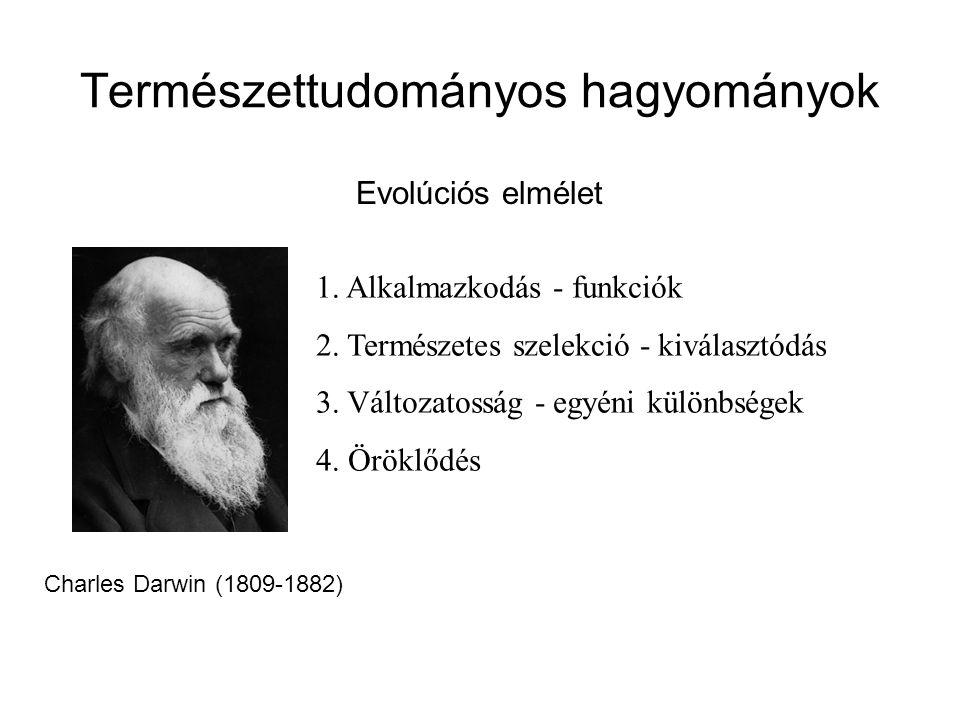 Természettudományos hagyományok Evolúciós elmélet Charles Darwin (1809-1882) 1. Alkalmazkodás - funkciók 2. Természetes szelekció - kiválasztódás 3. V