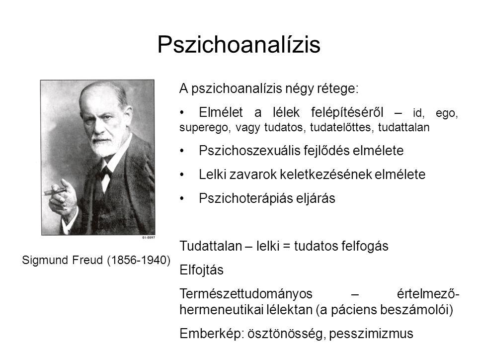Pszichoanalízis Sigmund Freud (1856-1940) A pszichoanalízis négy rétege: Elmélet a lélek felépítéséről – id, ego, superego, vagy tudatos, tudatelőttes