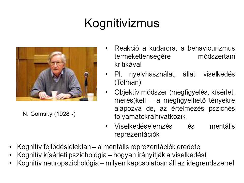 Kognitivizmus N. Comsky (1928 -) Reakció a kudarcra, a behaviourizmus terméketlenségére módszertani kritikával Pl. nyelvhasználat, állati viselkedés (