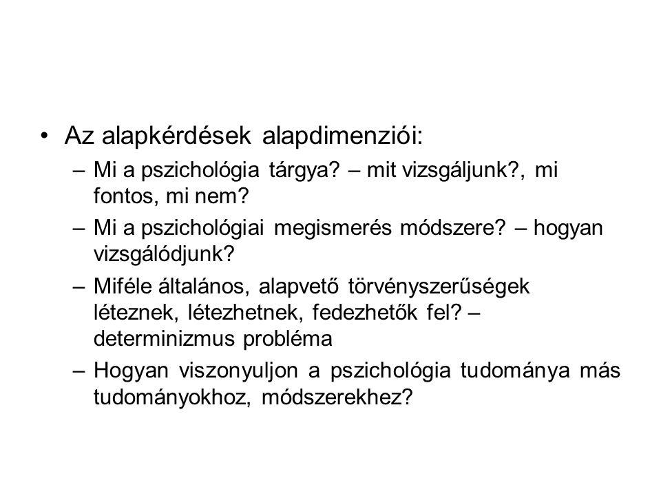 Behaviourizmus J.B.