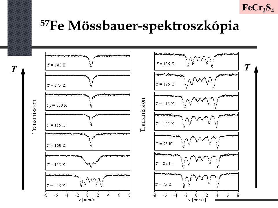 FeCr 2 S 4 T T 57 Fe Mössbauer-spektroszkópia