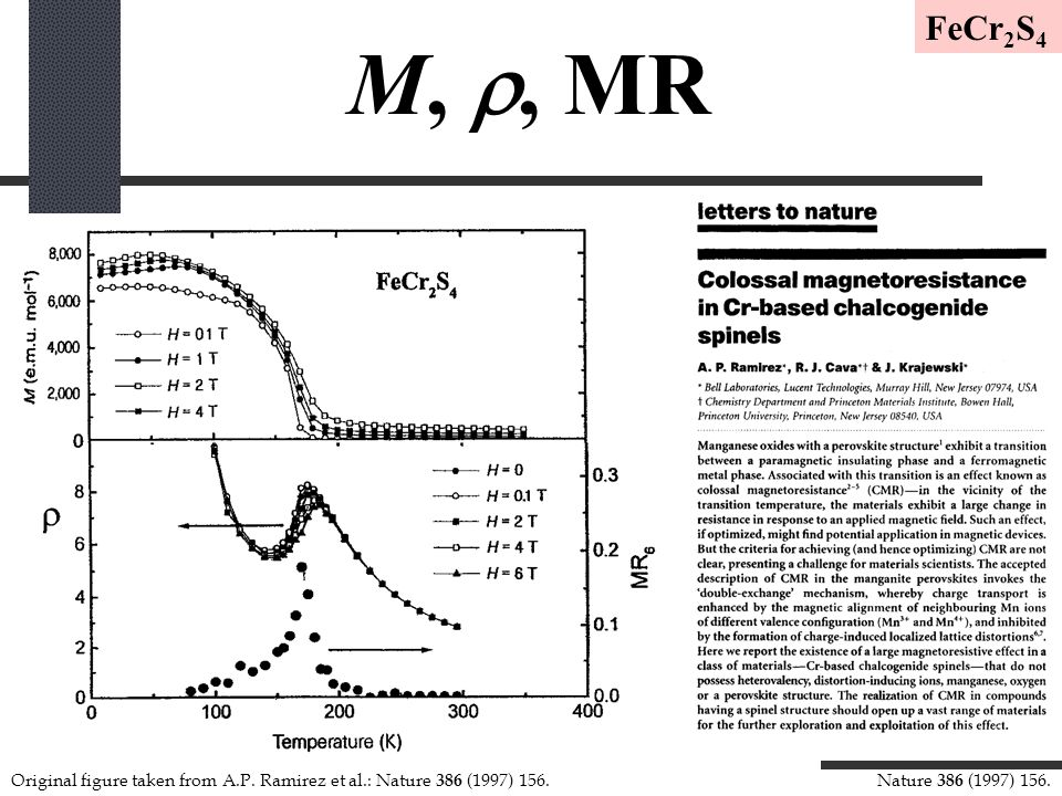 Original figure taken from A.P. Ramirez et al.: Nature 386 (1997) 156.Nature 386 (1997) 156. M, , MR FeCr 2 S 4