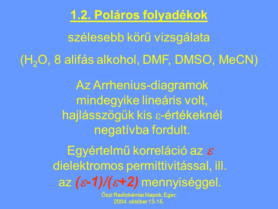 Őszi Radiokémiai Napok, Eger, 2004. október 13-15. Folyadék  E * =E r -E Ps kJ/mol  iso-C8 Xylene MeOH DMF H 2 O -2.30±0.05 -0.60±0.07 -0.91±0.18 -2