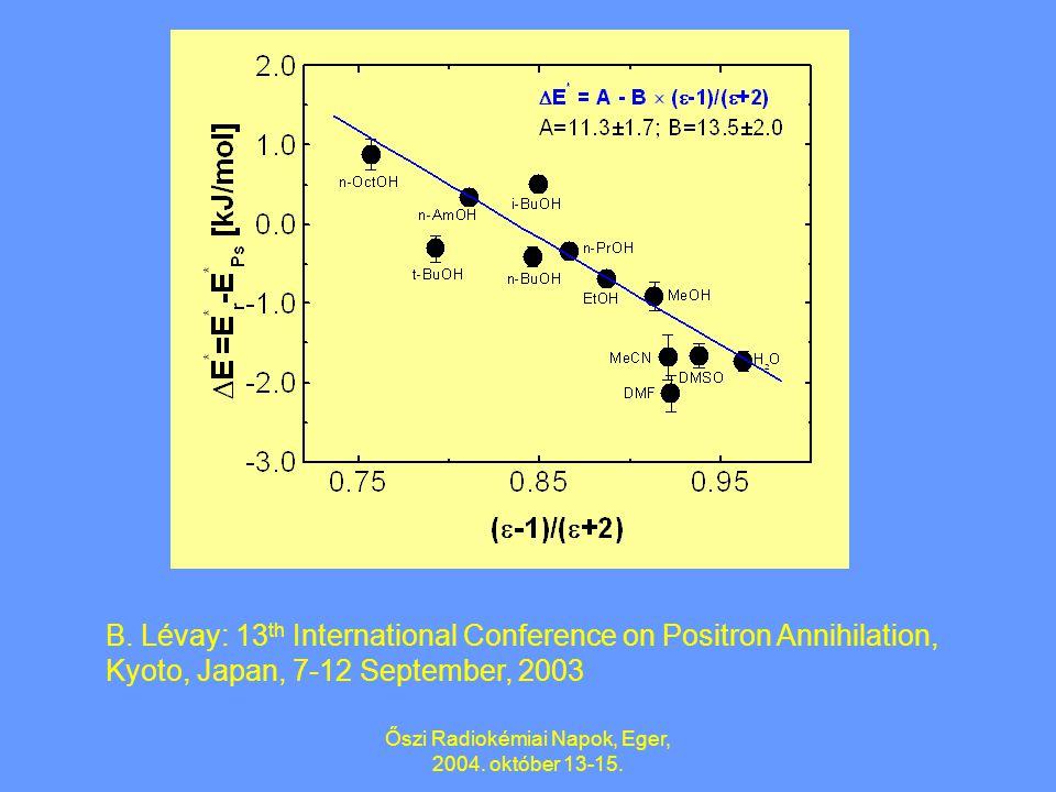 Őszi Radiokémiai Napok, Eger, 2004. október 13-15. B. Lévay: 13 th International Conference on Positron Annihilation, Kyoto, Japan, 7-12 September, 20