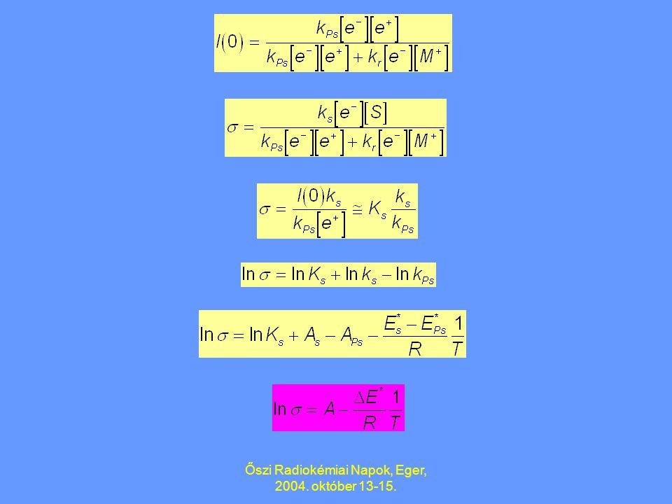 """Őszi Radiokémiai Napok, Eger, 2004. október 13-15. A sugárkémiában az ún. """"scavenging function"""" a Ps-inhibíció leírásában annak komplementere írja le"""