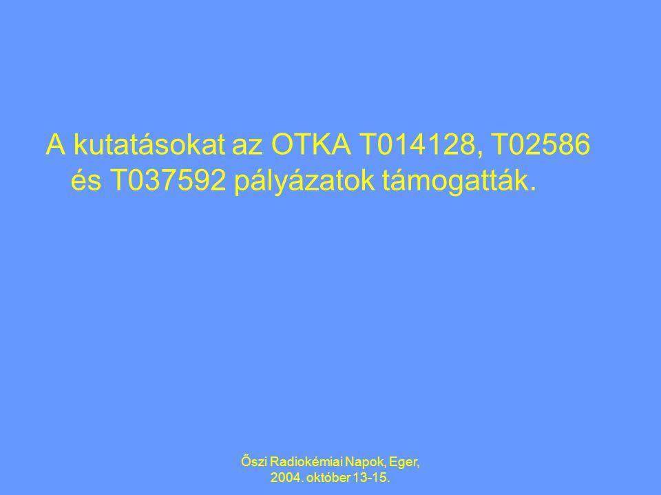 Őszi Radiokémiai Napok, Eger, 2004. október 13-15. KONKLÚZIÓ A Ps-képződést és annak hőmérsékletfüggését tiszta oldószerekben és scavengerek oldataiba