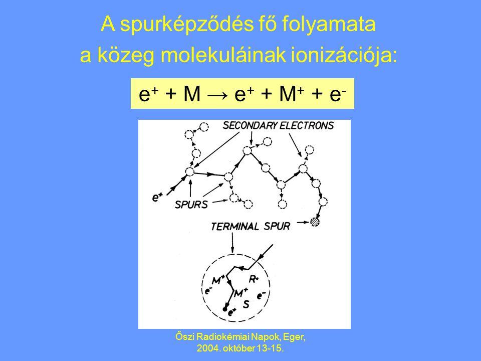 Etil-bromid izo-oktánban