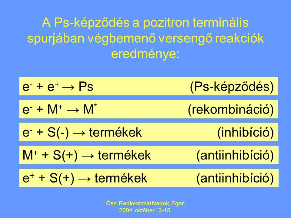 Őszi Radiokémiai Napok, Eger, 2004. október 13-15. A spurképződés fő folyamata a közeg molekuláinak ionizációja: e + + M → e + + M + + e -
