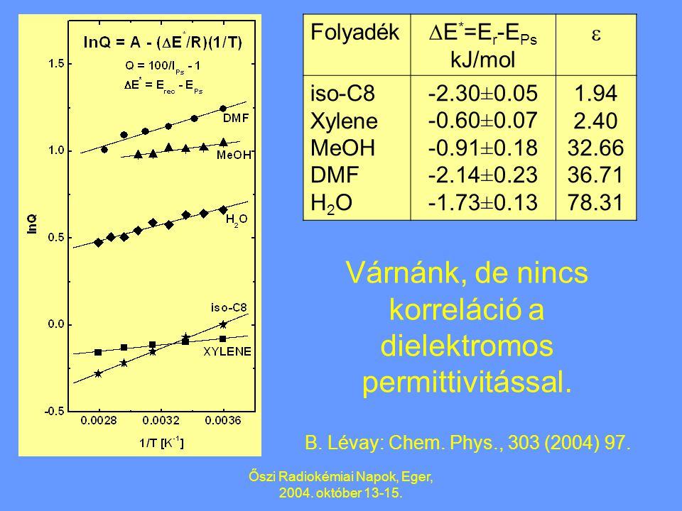 1.1. A modell tesztelése 5 nagyon különböző típusú és dielektromos permittivitású folyadékban: izo-oktán, xylol, víz, metanol, DMF  E * <0 → E * r <E