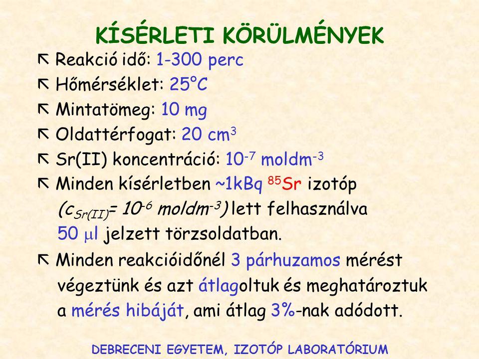 KÍSÉRLETI KÖRÜLMÉNYEK  Reakció idő: 1-300 perc  Hőmérséklet: 25°C  Mintatömeg: 10 mg  Oldattérfogat: 20 cm 3  Sr(II) koncentráció: 10 -7 moldm -3