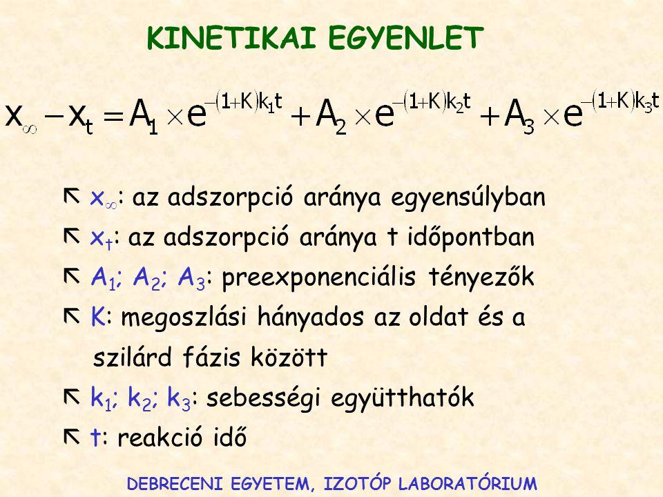 KINETIKAI EGYENLET  x  : az adszorpció aránya egyensúlyban  x t : az adszorpció aránya t időpontban  A 1 ; A 2 ; A 3 : preexponenciális tényezők 