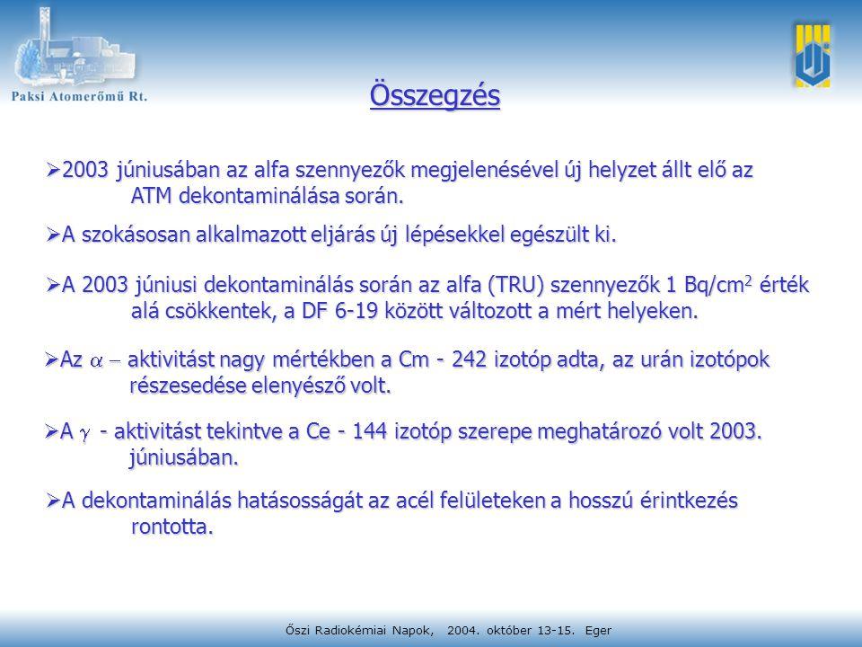 Őszi Radiokémiai Napok, 2004. október 13-15. Eger Összegzés  2003 júniusában az alfa szennyezők megjelenésével új helyzet állt elő az ATM dekontaminá