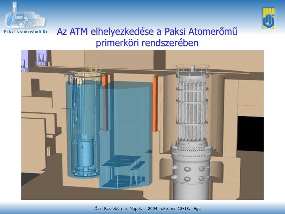 Őszi Radiokémiai Napok, 2004. október 13-15. Eger Az ATM elhelyezkedése a Paksi Atomerőmű primerköri rendszerében