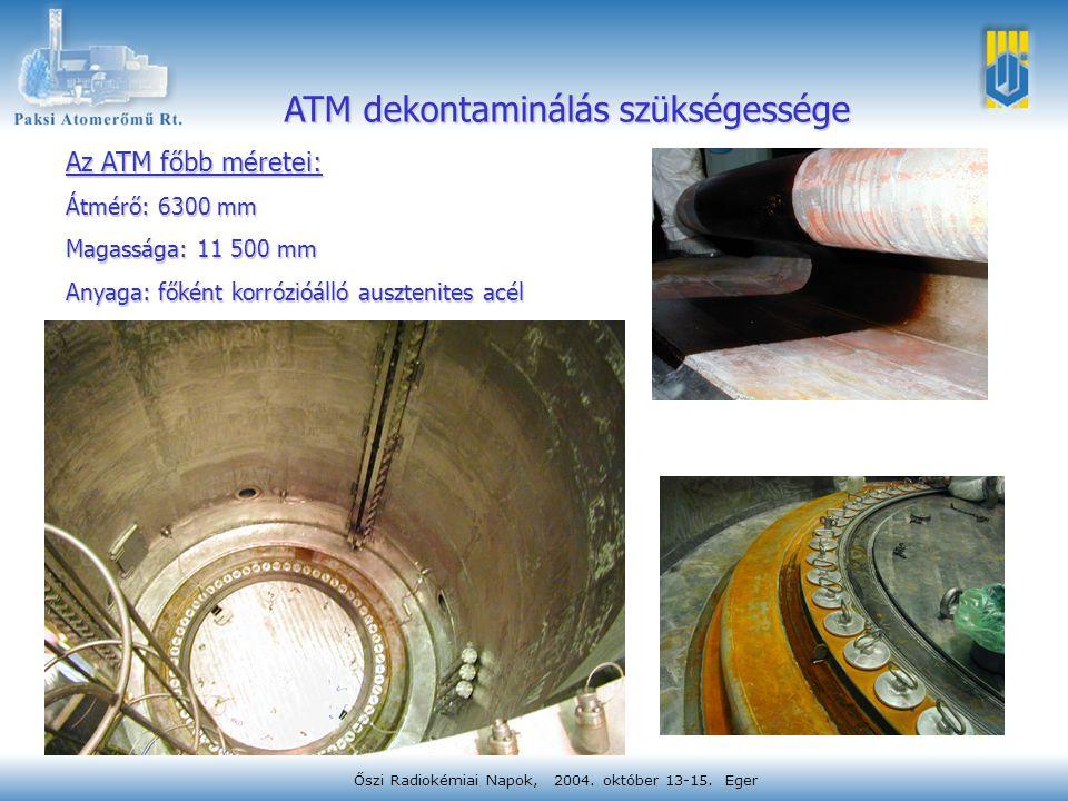 Őszi Radiokémiai Napok, 2004. október 13-15. Eger ATM dekontaminálás szükségessége Az ATM főbb méretei: Átmérő: 6300 mm Magassága: 11 500 mm Anyaga: f