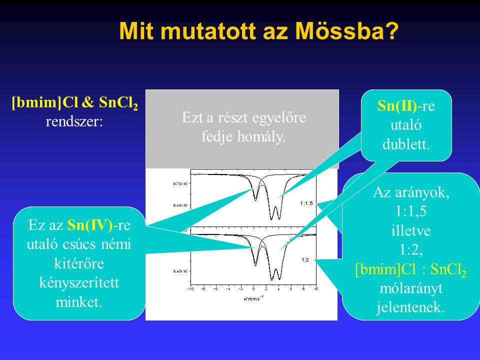 Mit mutatott az Mössba? Ez az Sn(IV)-re utaló csúcs némi kitérőre kényszerített minket. Az arányok, 1:1,5 illetve 1:2, [bmim]Cl : SnCl 2 mólarányt jel