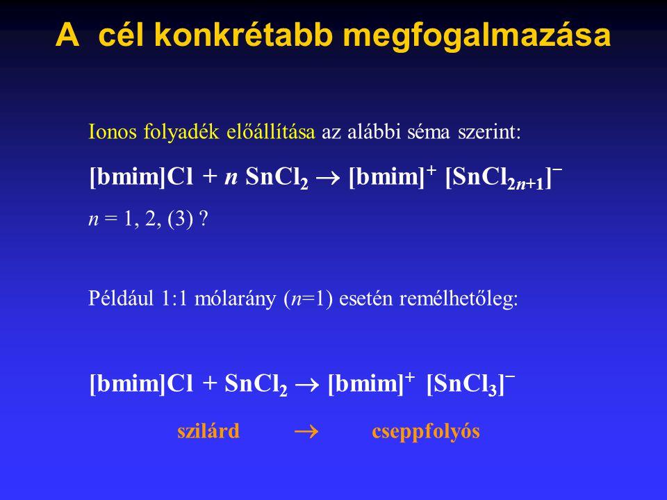 A cél konkrétabb megfogalmazása Ionos folyadék előállítása az alábbi séma szerint: [bmim]Cl + n SnCl 2  [bmim] + [SnCl 2n+1 ] – n = 1, 2, (3) ? Példá