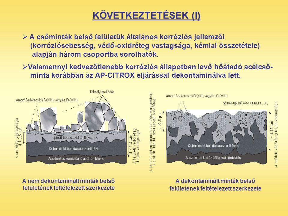 KÖVETKEZTETÉSEK (I)  A csőminták belső felületük általános korróziós jellemzői (korróziósebesség, védő-oxidréteg vastagsága, kémiai összetétele) alapján három csoportba sorolhatók.