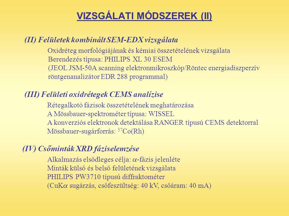 VIZSGÁLATI MÓDSZEREK (II) (II) Felületek kombinált SEM-EDX vizsgálata Oxidréteg morfológiájának és kémiai összetételének vizsgálata Berendezés típusa: PHILIPS XL 30 ESEM (JEOL JSM-50A scanning elektronmikroszkóp/Röntec energiadiszperzív röntgenanalizátor EDR 288 programmal) (III) Felületi oxidrétegek CEMS analízise Rétegalkotó fázisok összetételének meghatározása A Mössbauer-spektrométer típusa: WISSEL A konverziós elektronok detektálása RANGER típusú CEMS detektorral Mössbauer-sugárforrás: 57 Co(Rh) (IV) Csőminták XRD fáziselemzése Alkalmazás elsődleges célja:  -fázis jelenléte Minták külső és belső felületének vizsgálata PHILIPS PW3710 típusú diffraktométer (CuK  sugárzás, csőfeszültség: 40 kV, csőáram: 40 mA)