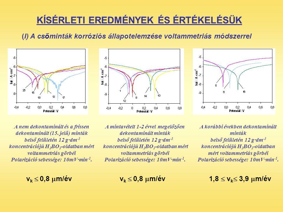 KÍSÉRLETI EREDMÉNYEK ÉS ÉRTÉKELÉSÜK (II) Felületek kombinált SEM-EDX vizsgálata Nem dekontaminált (18.) minta Vizsgálat előtt 1 évvel dekontaminált (7.) minta Korábbi években dekontaminált (6.) minta Elem % O 8.03 Ti 0.62 Cr 18.04 Fe 62.99 Ni 10.32 Elem % O 15.09 Si 0.49 S 0.35 Ti 1.05 Cr 39.25 Mn 1.14 Fe 27.53 Ni 15.10 Elem % Cr 51.66 Fe 33.49 Ni 13.49 Ti 1.36