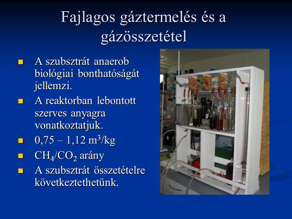 Fajlagos gáztermelés és a gázösszetétel A szubsztrát anaerob biológiai bonthatóságát jellemzi. A szubsztrát anaerob biológiai bonthatóságát jellemzi.