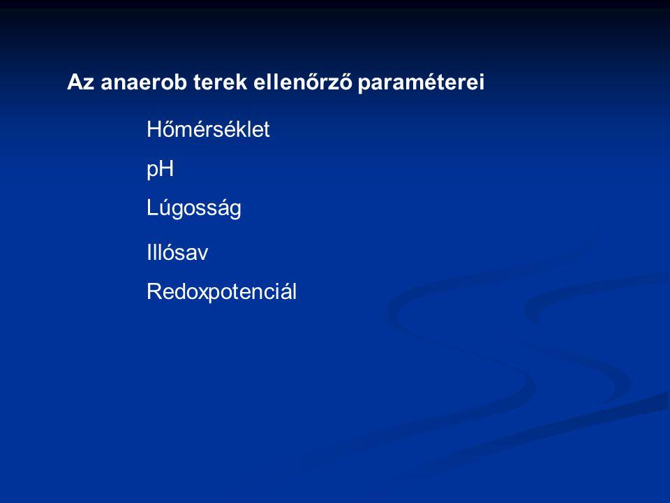Az anaerob terek ellenőrző paraméterei Hőmérséklet pH Lúgosság Illósav Redoxpotenciál