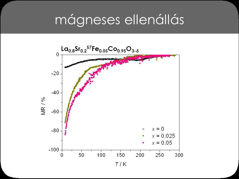 következtetések 6 a La 0.8 Sr 0.2 Fe x Co 1- x O 3- δ perovszkitok mágneses ellenállása (makroszkópikus tulajdonság) és a mágneses klaszterek (mikroszkópikus szerkezet) ugyanazon a hőmérsékleten jelennek meg a mágneses ellenállás a spin klaszter üveg állapotban még intenzívebben nő