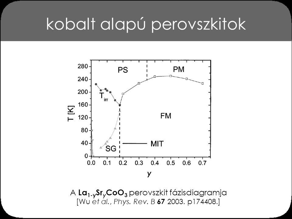 vastartalmú kobalt alapú perovszkitok La 1- y Sr y CoO 3 La 0.8 Sr 0.2 Fe x Co 1- x O 3- δ A La 1-y Sr y Fe x Co 1- x O 3- δ perovszkitok mágneses ellenállása [ Golovanov et al., Phys.