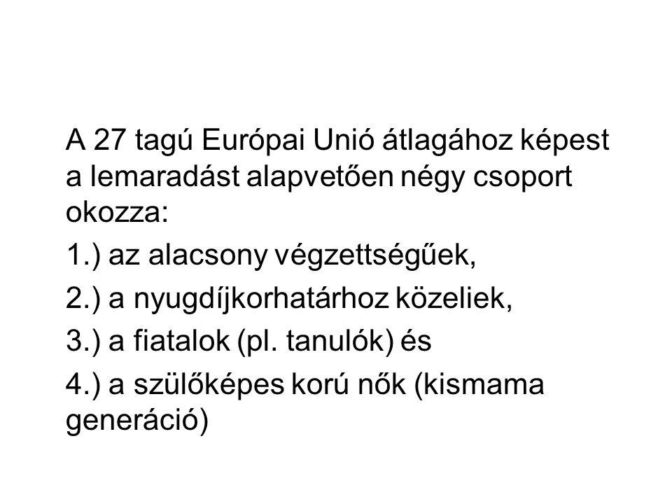A 27 tagú Európai Unió átlagához képest a lemaradást alapvetően négy csoport okozza: 1.) az alacsony végzettségűek, 2.) a nyugdíjkorhatárhoz közeliek, 3.) a fiatalok (pl.