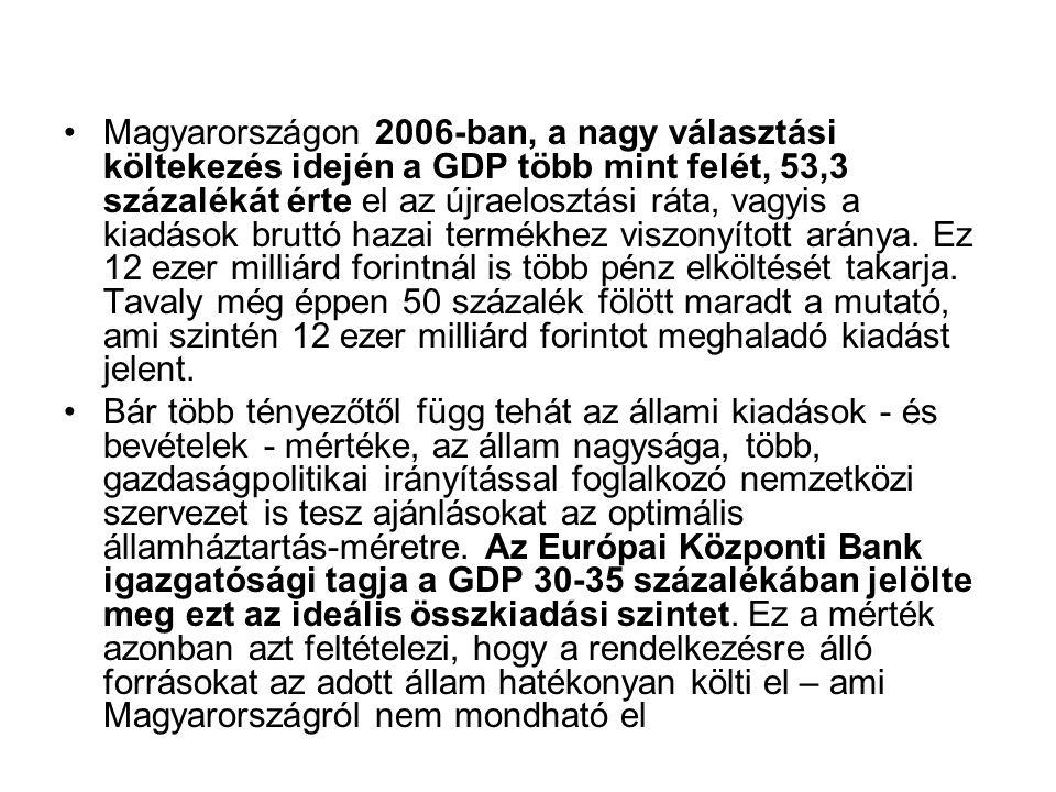 Magyarországon 2006-ban, a nagy választási költekezés idején a GDP több mint felét, 53,3 százalékát érte el az újraelosztási ráta, vagyis a kiadások bruttó hazai termékhez viszonyított aránya.