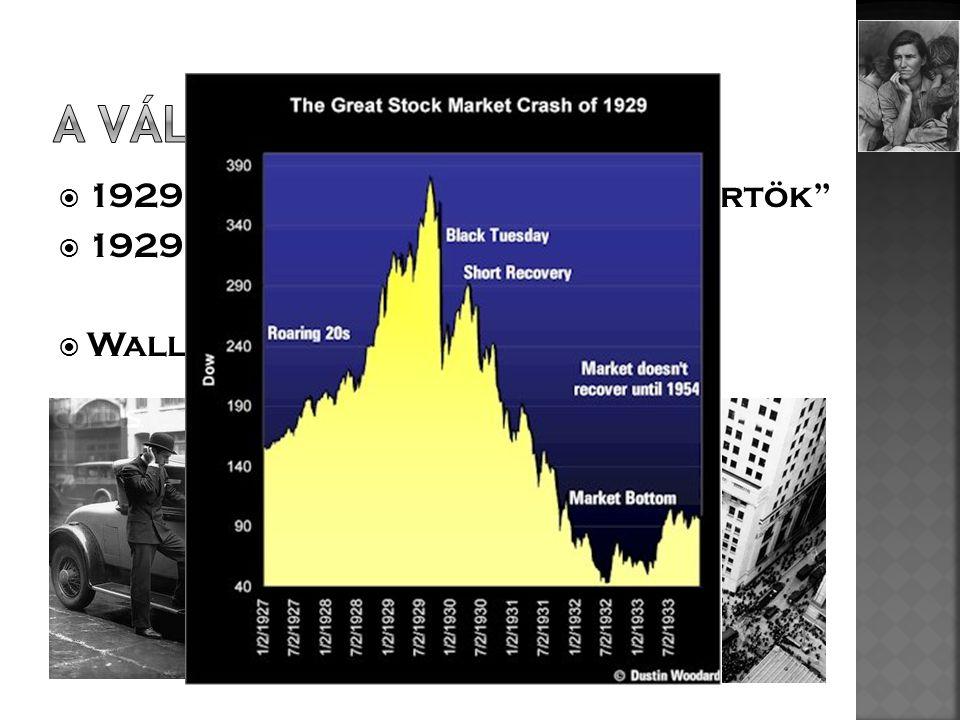 """ 1929. október 24. """"Fekete csütörtök  1929. október 29. """"Fekete Kedd  Wall Street összeomlik"""