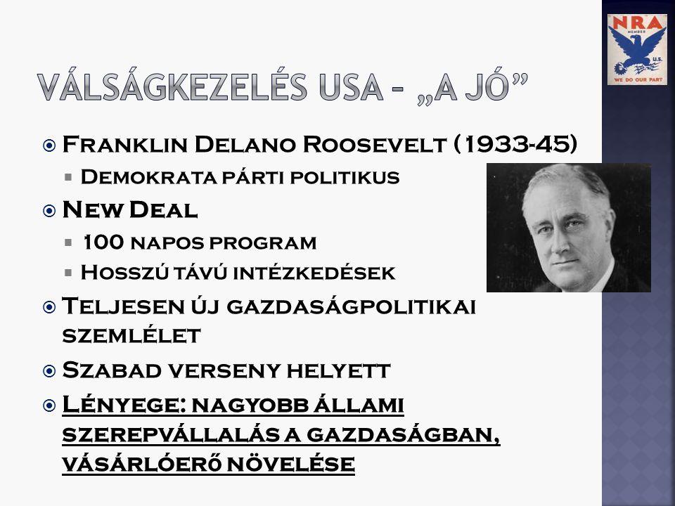  Franklin Delano Roosevelt (1933-45)  Demokrata párti politikus  New Deal  100 napos program  Hosszú távú intézkedések  Teljesen új gazdaságpolitikai szemlélet  Szabad verseny helyett  Lényege: nagyobb állami szerepvállalás a gazdaságban, vásárlóer ő növelése