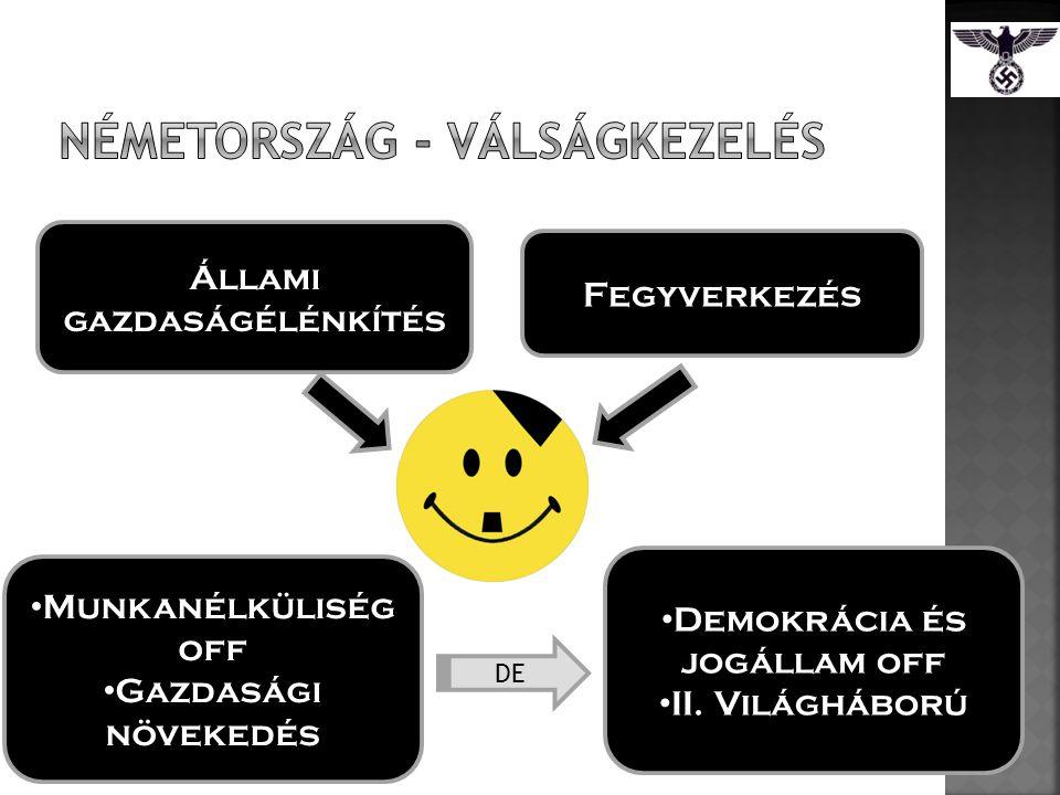 Állami gazdaságélénkítés Fegyverkezés Munkanélküliség off Gazdasági növekedés Demokrácia és jogállam off II. Világháború DE