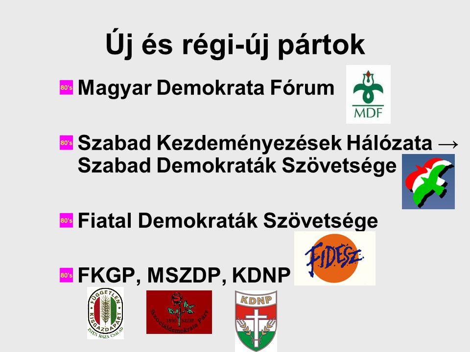 Új és régi-új pártok Magyar Demokrata Fórum Szabad Kezdeményezések Hálózata → Szabad Demokraták Szövetsége Fiatal Demokraták Szövetsége FKGP, MSZDP, K