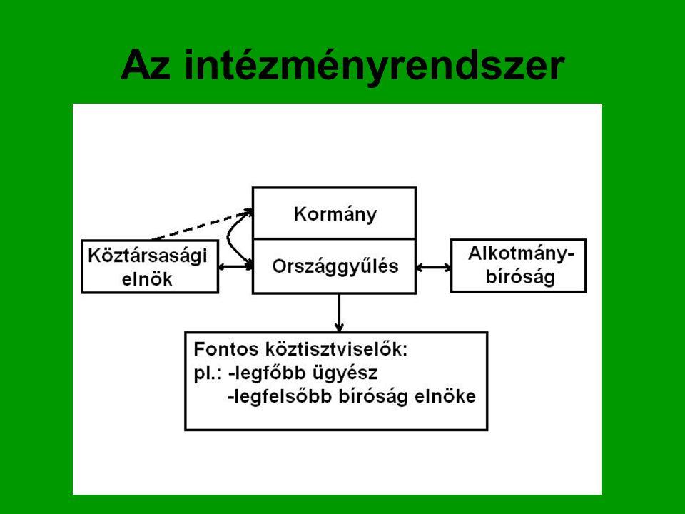 Az intézményrendszer