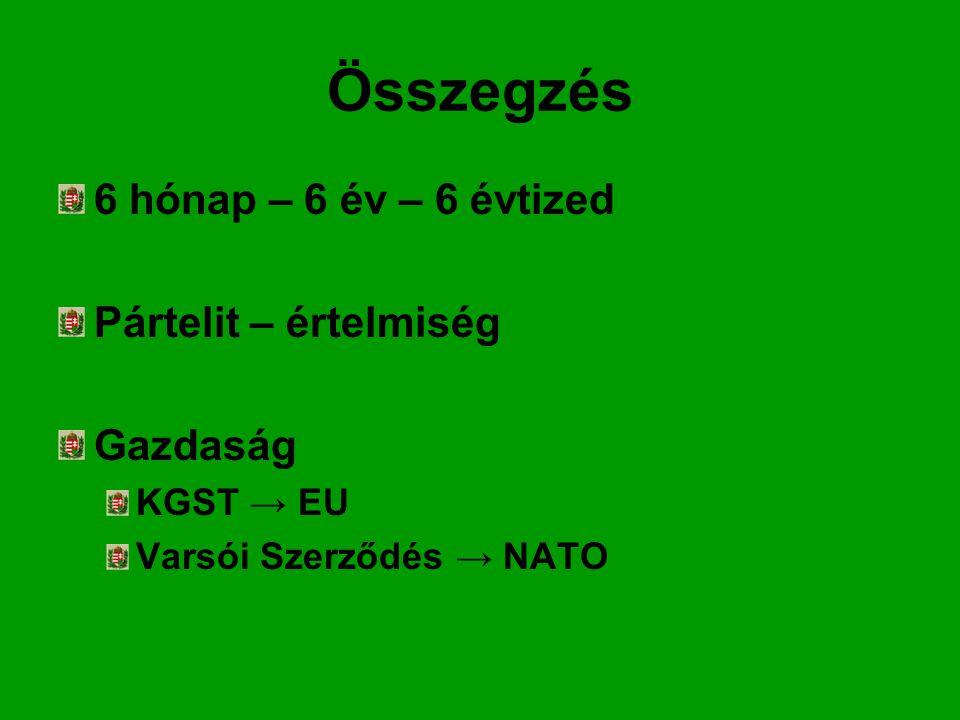 Összegzés 6 hónap – 6 év – 6 évtized Pártelit – értelmiség Gazdaság KGST → EU Varsói Szerződés → NATO