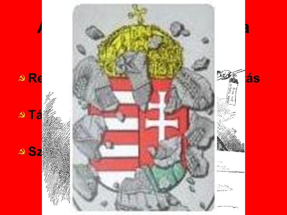 A szocialista rendszer Jaltai világrend →1945-49: kommunista átalakulás →Egypártrendszer →Gazdaság Magyarországon… →Rákosi →Kádár 1975198019851990 3,99,11421,3