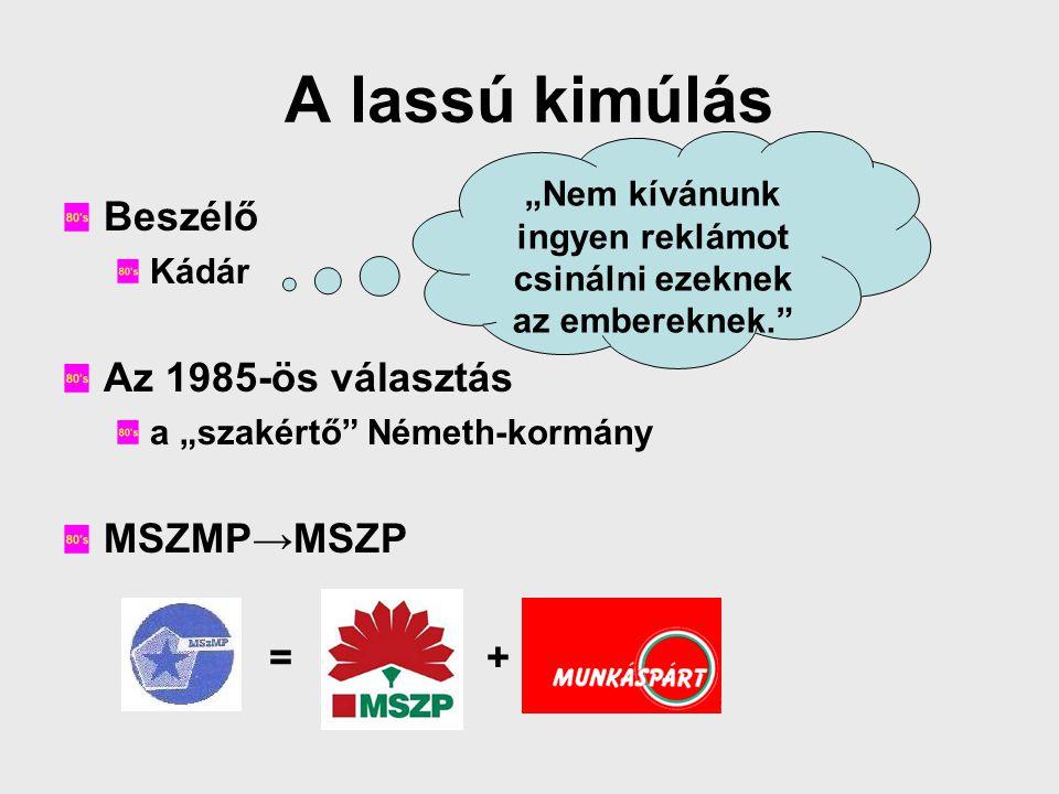 """A lassú kimúlás Beszélő Kádár Az 1985-ös választás a """"szakértő Németh-kormány MSZMP→MSZP = + """"Nem kívánunk ingyen reklámot csinálni ezeknek az embereknek."""