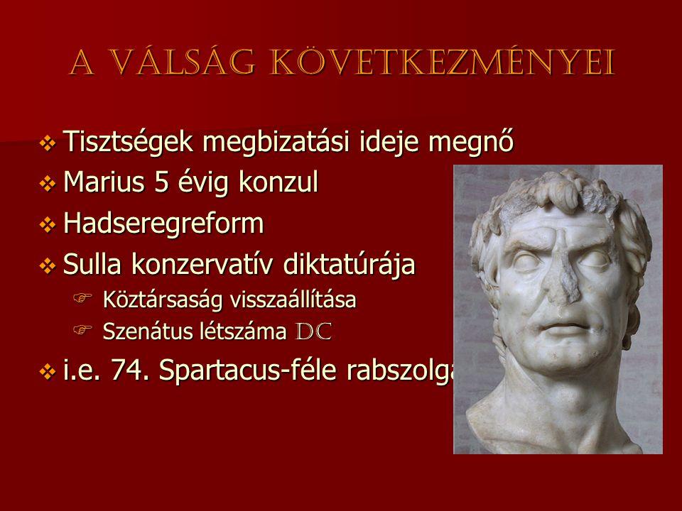 A válság következményei  Tisztségek megbizatási ideje megnő  Marius 5 évig konzul  Hadseregreform  Sulla konzervatív diktatúrája  Köztársaság visszaállítása  Szenátus létszáma DC  i.e.