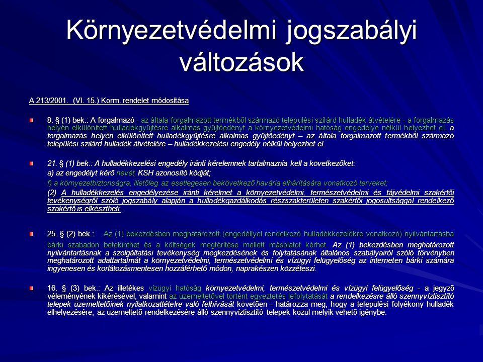 Környezetvédelmi jogszabályi változások A 213/2001.