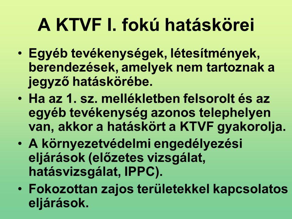 A KTVF I. fokú hatáskörei Egyéb tevékenységek, létesítmények, berendezések, amelyek nem tartoznak a jegyző hatáskörébe. Ha az 1. sz. mellékletben fels