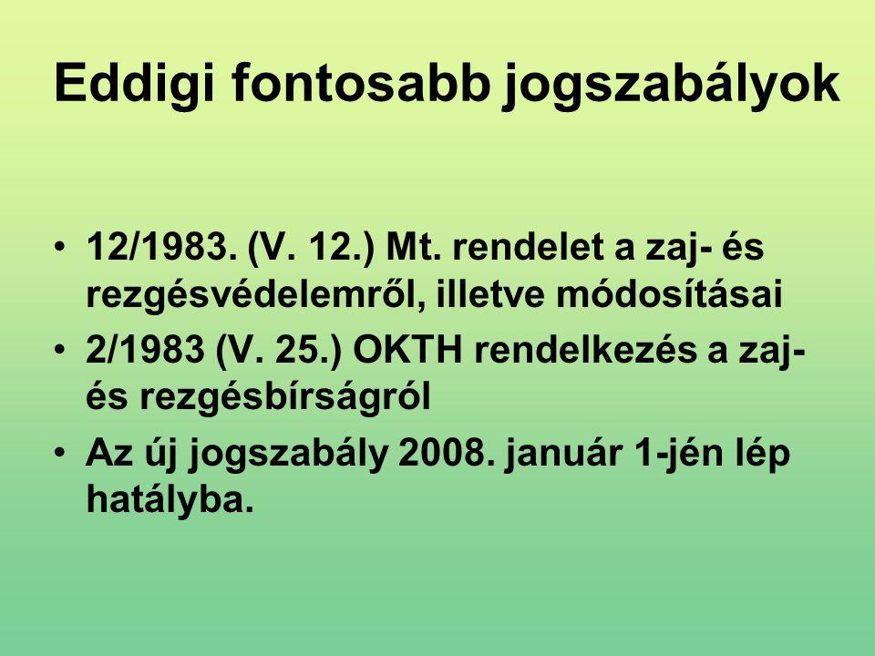 Eddigi fontosabb jogszabályok 12/1983. (V. 12.) Mt. rendelet a zaj- és rezgésvédelemről, illetve módosításai 2/1983 (V. 25.) OKTH rendelkezés a zaj- é