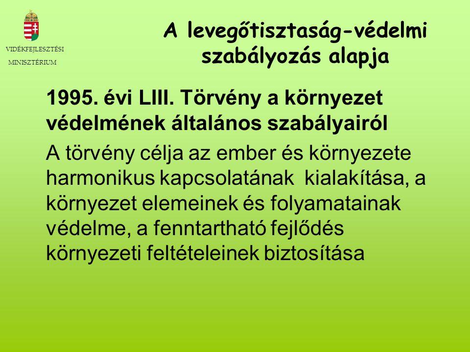 VIDÉKFEJLESZTÉSI MINISZTÉRIUM A levegőtisztaság-védelmi szabályozás alapja 1995.