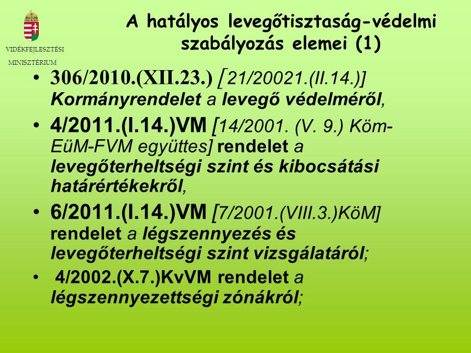 VIDÉKFEJLESZTÉSI MINISZTÉRIUM A hatályos levegőtisztaság-védelmi szabályozás elemei (1) 306/2010.(XII.23.) [ 21/20021.(II.14.)] Kormányrendelet a levegő védelméről, 4/2011.(I.14.)VM [ 14/2001.