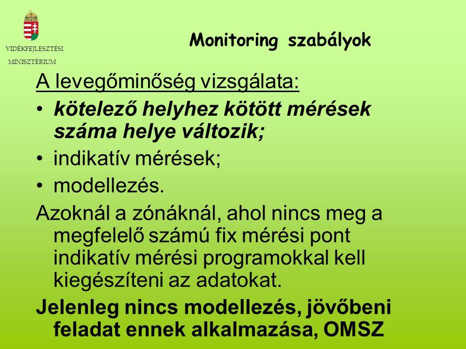 VIDÉKFEJLESZTÉSI MINISZTÉRIUM Monitoring szabályok A levegőminőség vizsgálata: kötelező helyhez kötött mérések száma helye változik; indikatív mérések; modellezés.