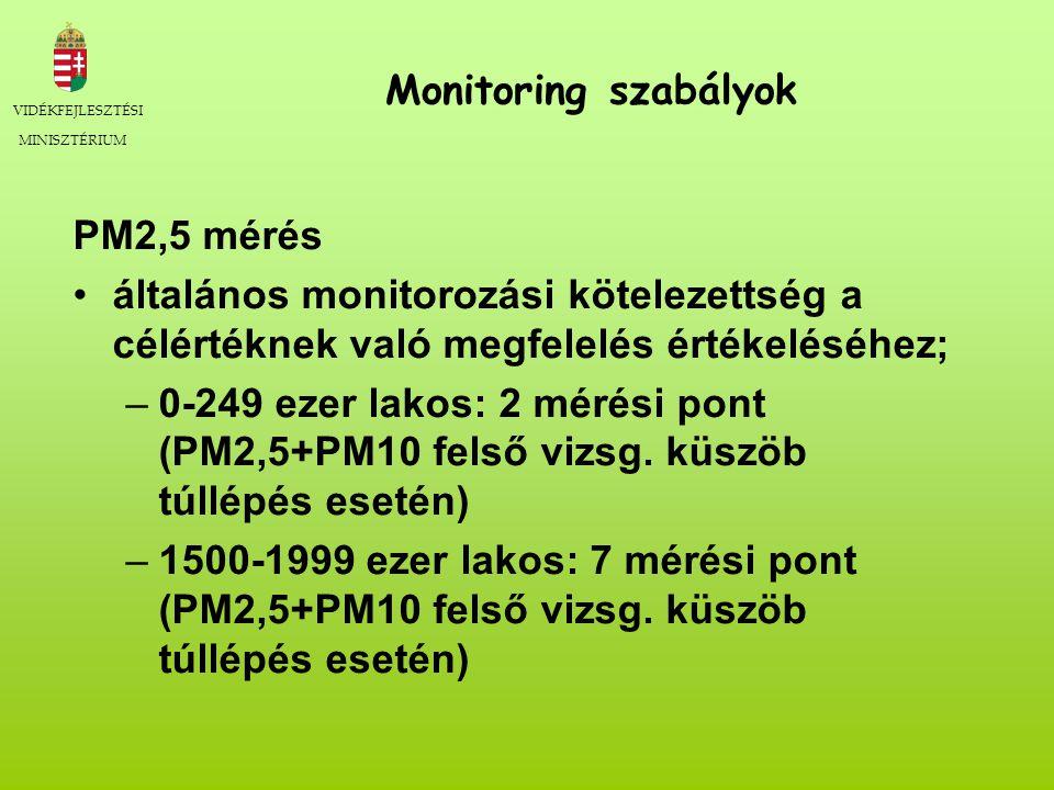 VIDÉKFEJLESZTÉSI MINISZTÉRIUM Monitoring szabályok PM2,5 mérés általános monitorozási kötelezettség a célértéknek való megfelelés értékeléséhez; –0-249 ezer lakos: 2 mérési pont (PM2,5+PM10 felső vizsg.