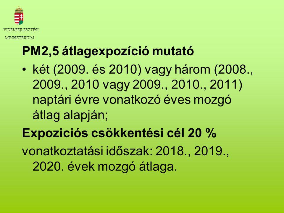 VIDÉKFEJLESZTÉSI MINISZTÉRIUM PM2,5 átlagexpozíció mutató két (2009. és 2010) vagy három (2008., 2009., 2010 vagy 2009., 2010., 2011) naptári évre von