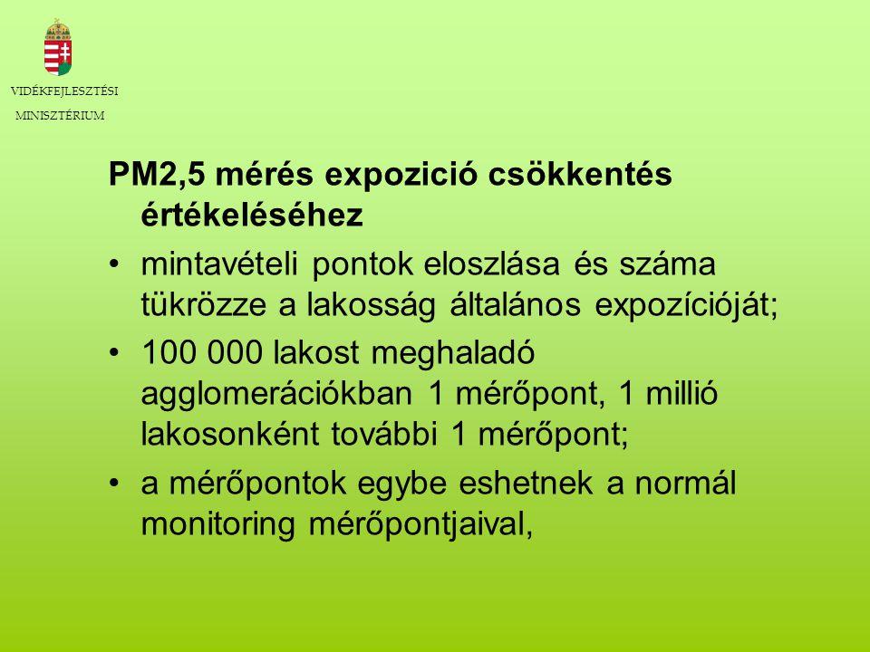 VIDÉKFEJLESZTÉSI MINISZTÉRIUM PM2,5 mérés expozició csökkentés értékeléséhez mintavételi pontok eloszlása és száma tükrözze a lakosság általános expoz