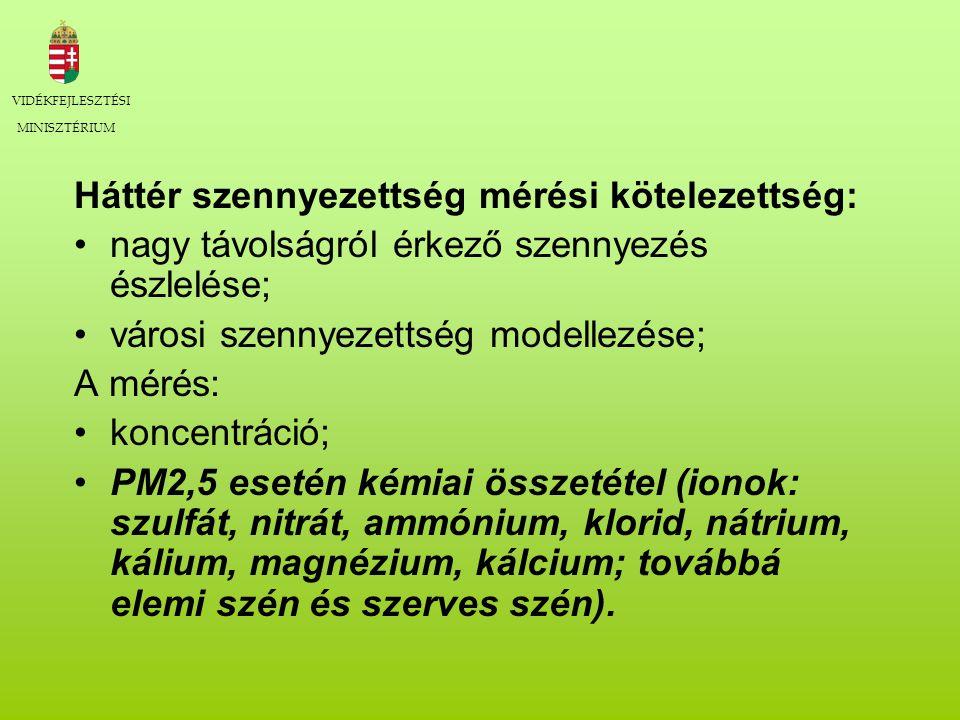VIDÉKFEJLESZTÉSI MINISZTÉRIUM Háttér szennyezettség mérési kötelezettség: nagy távolságról érkező szennyezés észlelése; városi szennyezettség modellezése; A mérés: koncentráció; PM2,5 esetén kémiai összetétel (ionok: szulfát, nitrát, ammónium, klorid, nátrium, kálium, magnézium, kálcium; továbbá elemi szén és szerves szén).